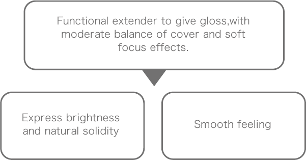 Functional extender to give gloss,with moderate balance of cover and soft focus effects.