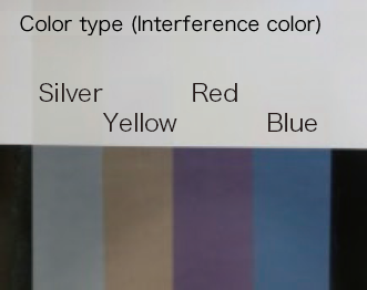 Color type (Interference color)
